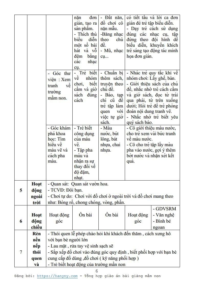 Trọn bộ giáo án mầm non lớp mầm 3-4 tuổijpg_Page6.jpg