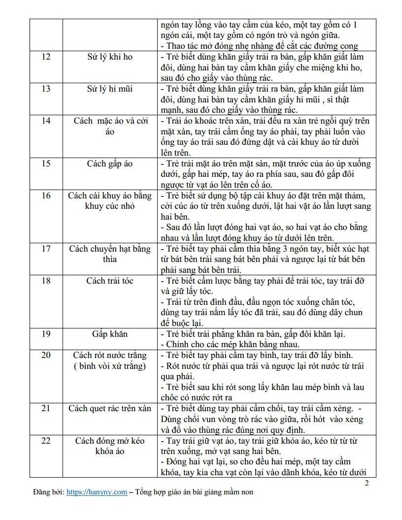 Giáo án mầm non dạy trẻ 31 kỹ năng tự phục vụjpg_Page2.jpg