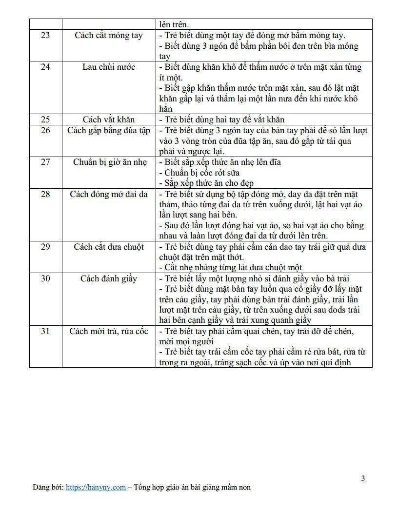 Giáo án mầm non dạy trẻ 31 kỹ năng tự phục vụjpg_Page3.jpg