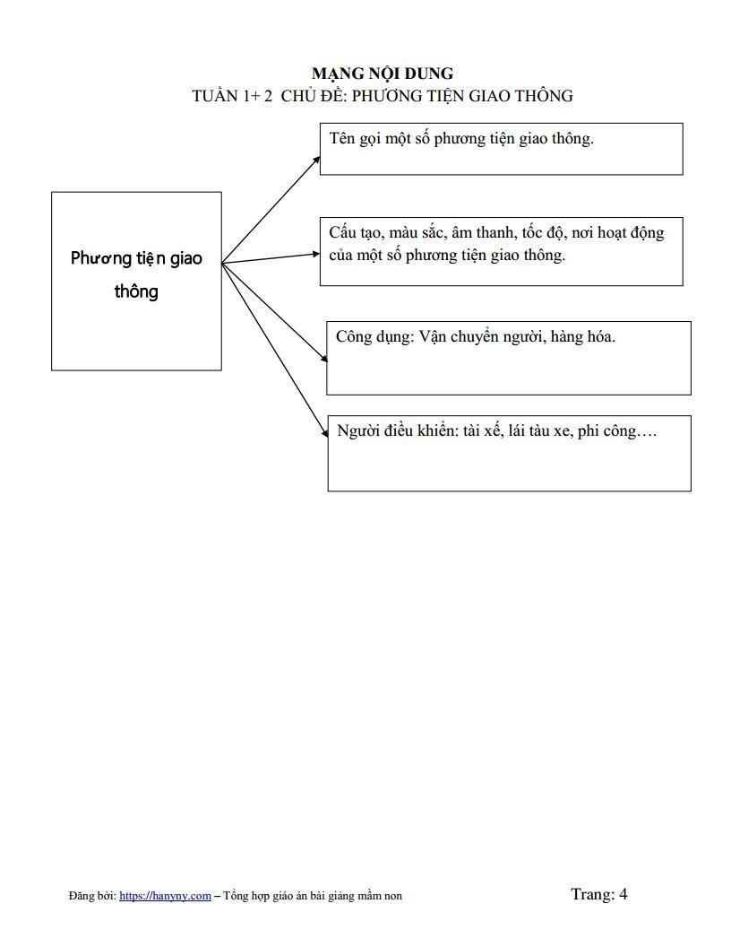 Giáo án mầm non chủ đề giao thôngjpg_Page4.jpg