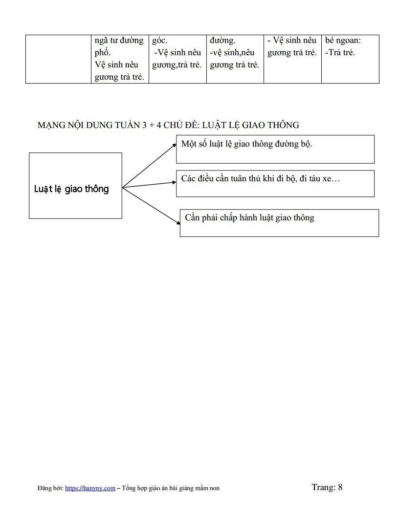 Giáo án mầm non chủ đề giao thôngjpg_Page8.jpg