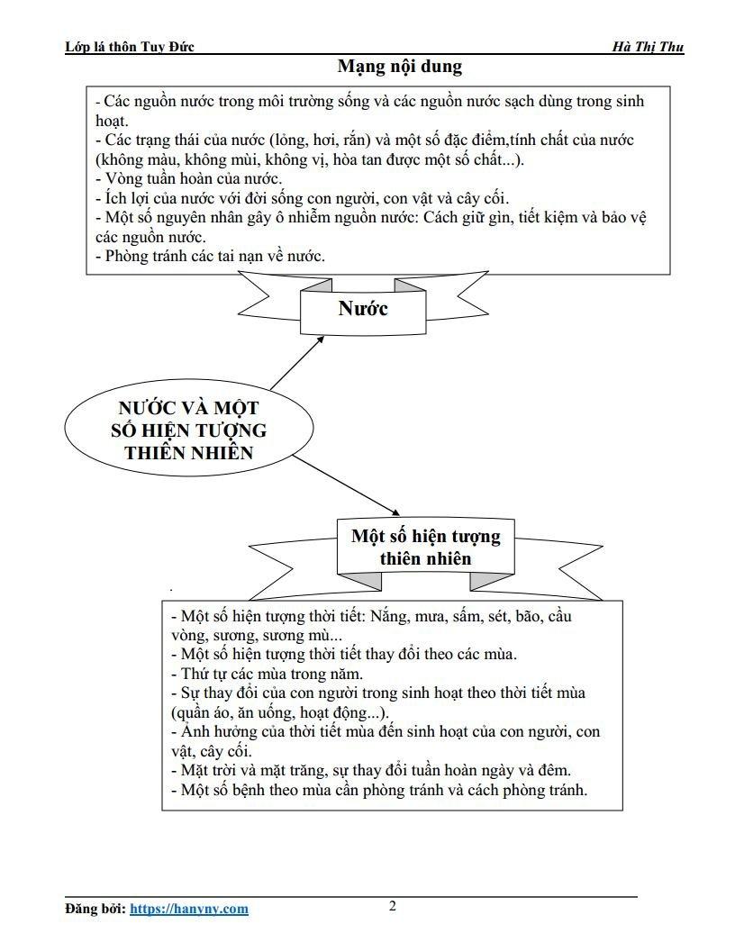 Giáo án mầm non chủ đề nước và một số hiện tượng thiên nhiênjpg_Page2.jpg